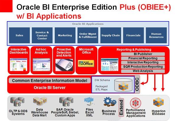 oracle applications dba joyjeet banerjee pdf